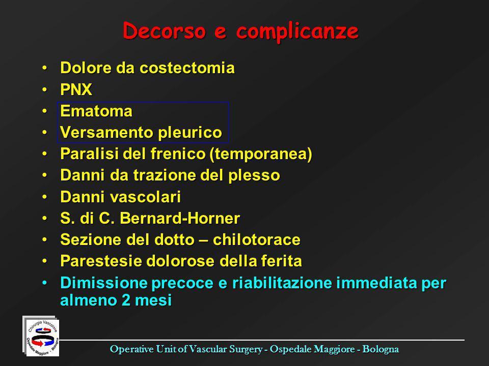 Operative Unit of Vascular Surgery - Ospedale Maggiore - Bologna Decorso e complicanze Dolore da costectomiaDolore da costectomia PNXPNX EmatomaEmatom