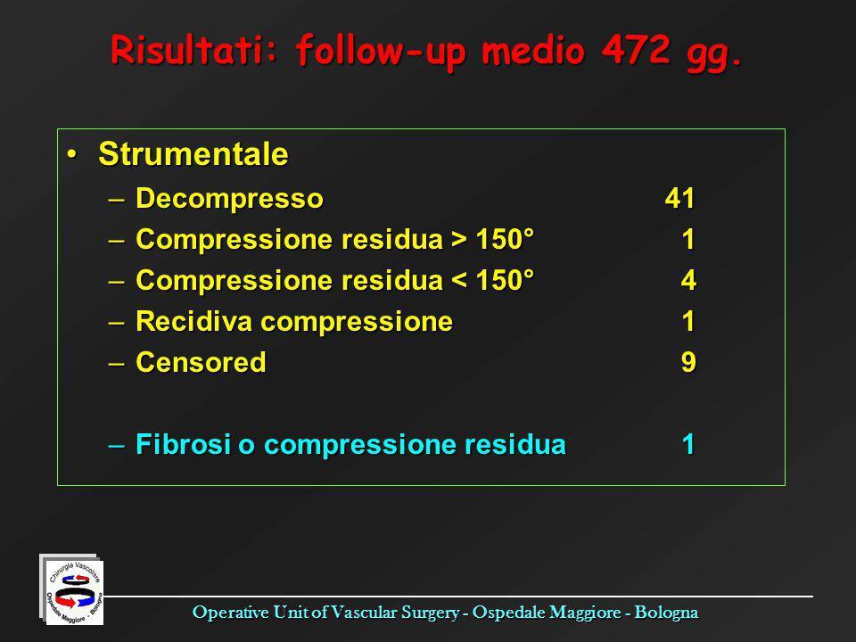 Operative Unit of Vascular Surgery - Ospedale Maggiore - Bologna Risultati: follow-up medio 472 gg. StrumentaleStrumentale –Decompresso41 –Compression