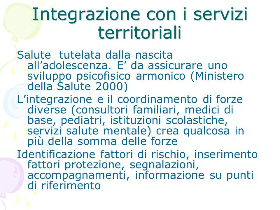 Integrazione con i servizi territoriali Salute tutelata dalla nascita alladolescenza. E da assicurare uno sviluppo psicofisico armonico (Ministero del