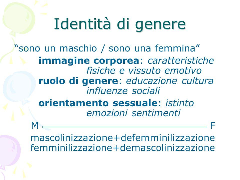 Identità di genere sono un maschio / sono una femmina immagine corporea: caratteristiche fisiche e vissuto emotivo ruolo di genere: educazione cultura