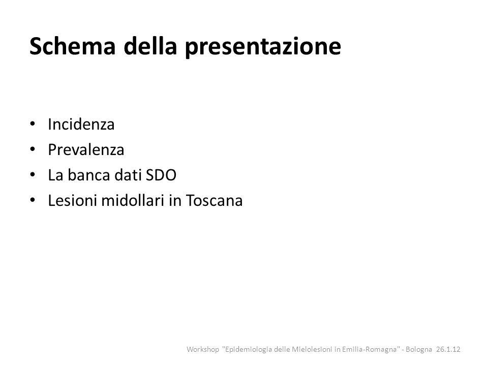 Schema della presentazione Incidenza Prevalenza La banca dati SDO Lesioni midollari in Toscana Workshop