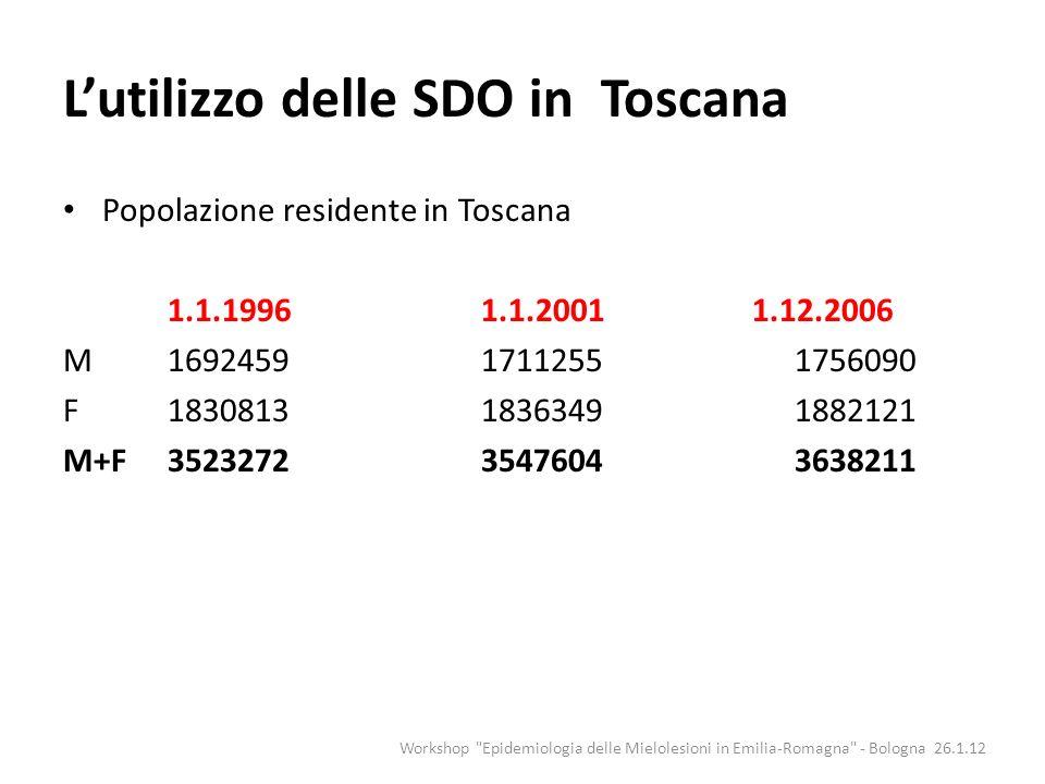 Lutilizzo delle SDO in Toscana Popolazione residente in Toscana 1.1.19961.1.2001 1.12.2006 M 169245917112551756090 F 183081318363491882121 M+F 3523272