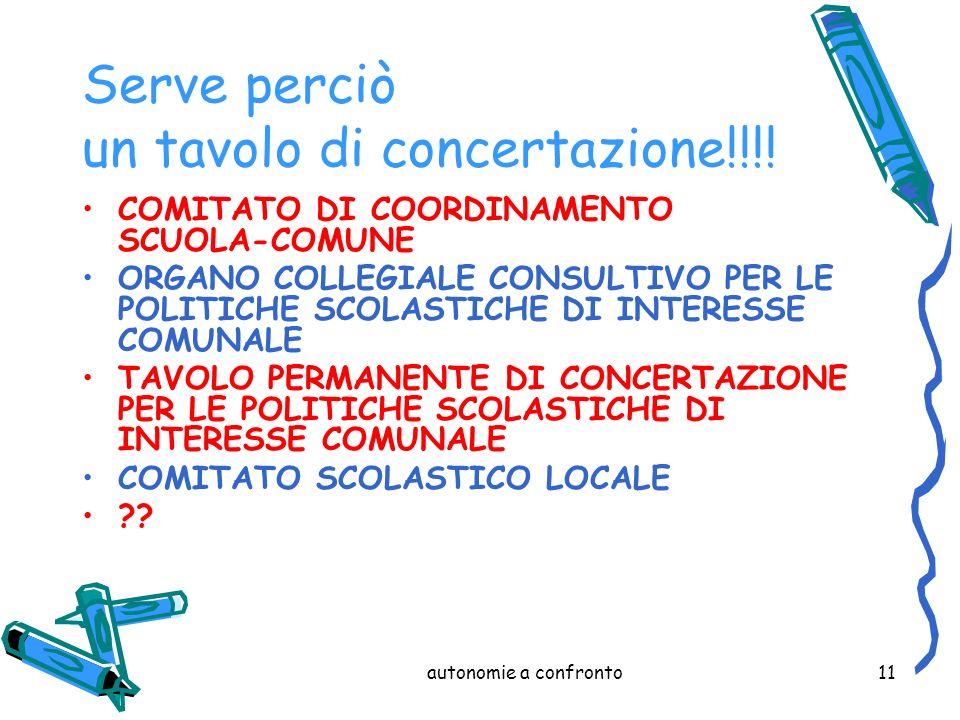 autonomie a confronto11 Serve perciò un tavolo di concertazione!!!.