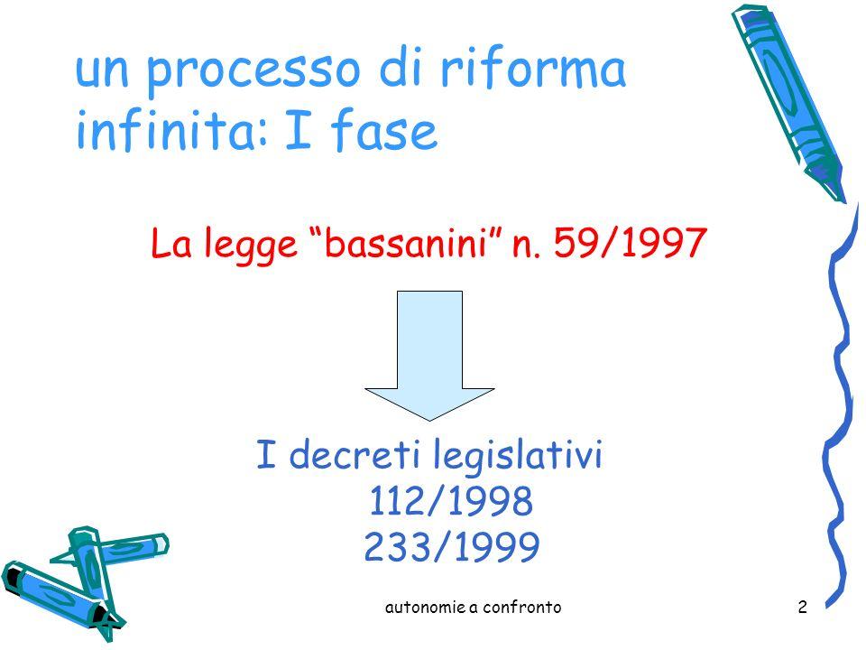 autonomie a confronto2 un processo di riforma infinita: I fase La legge bassanini n.