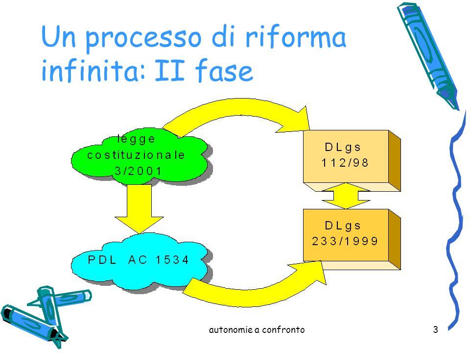 autonomie a confronto3 Un processo di riforma infinita: II fase