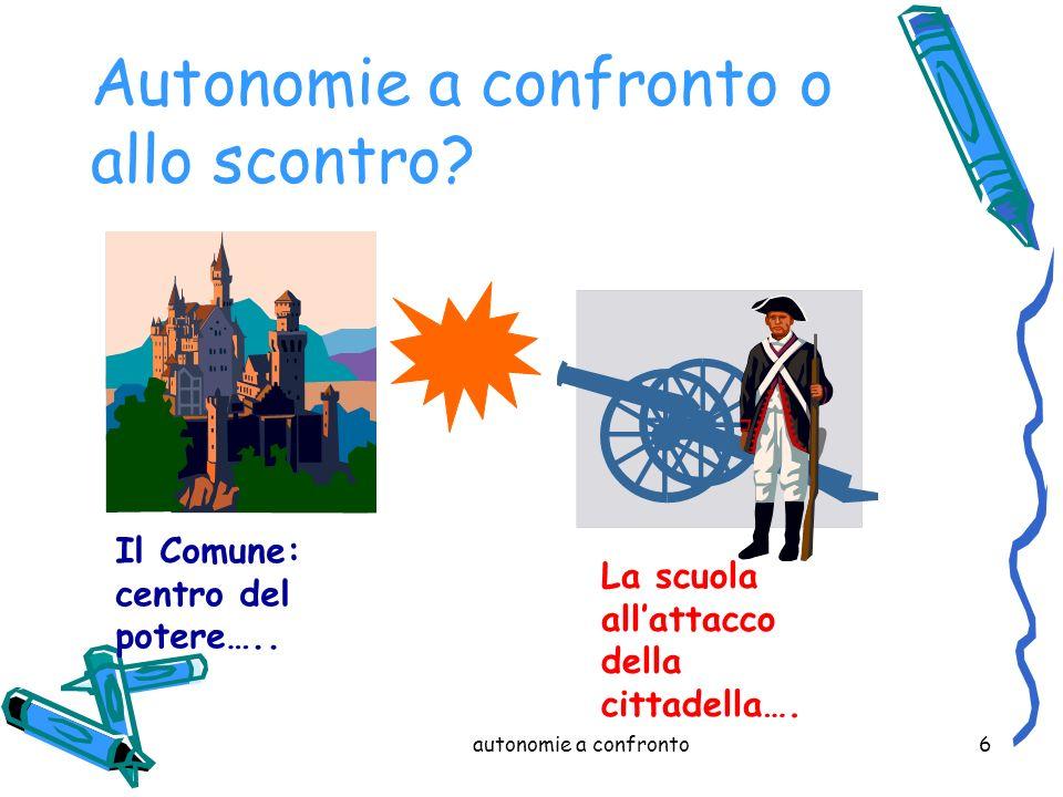 autonomie a confronto6 Autonomie a confronto o allo scontro? Il Comune: centro del potere….. La scuola allattacco della cittadella….