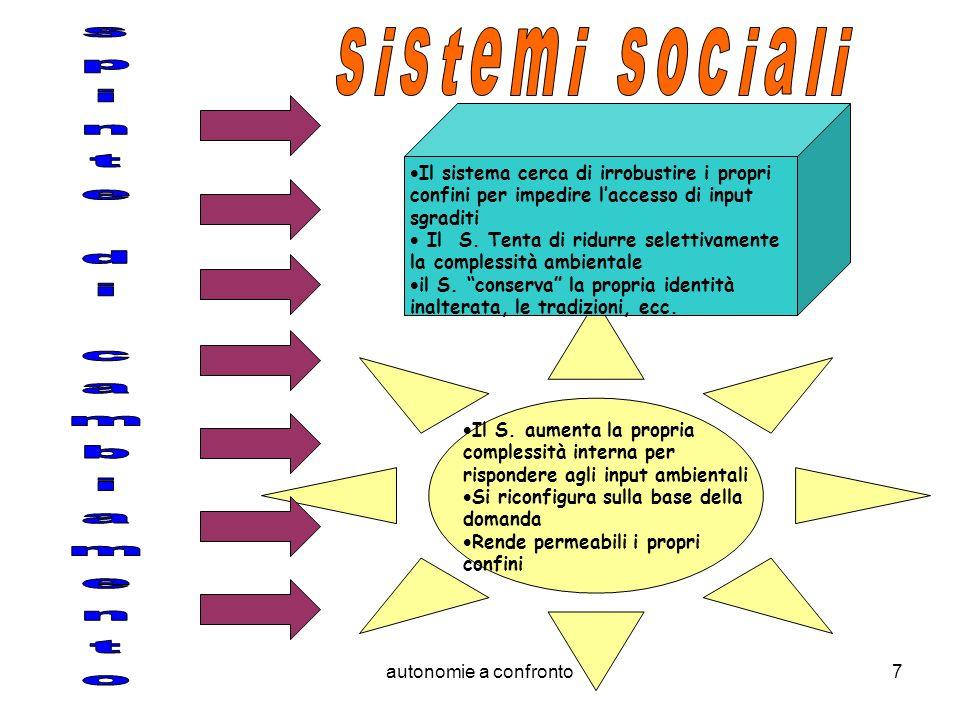 autonomie a confronto7 Il sistema cerca di irrobustire i propri confini per impedire laccesso di input sgraditi Il S.