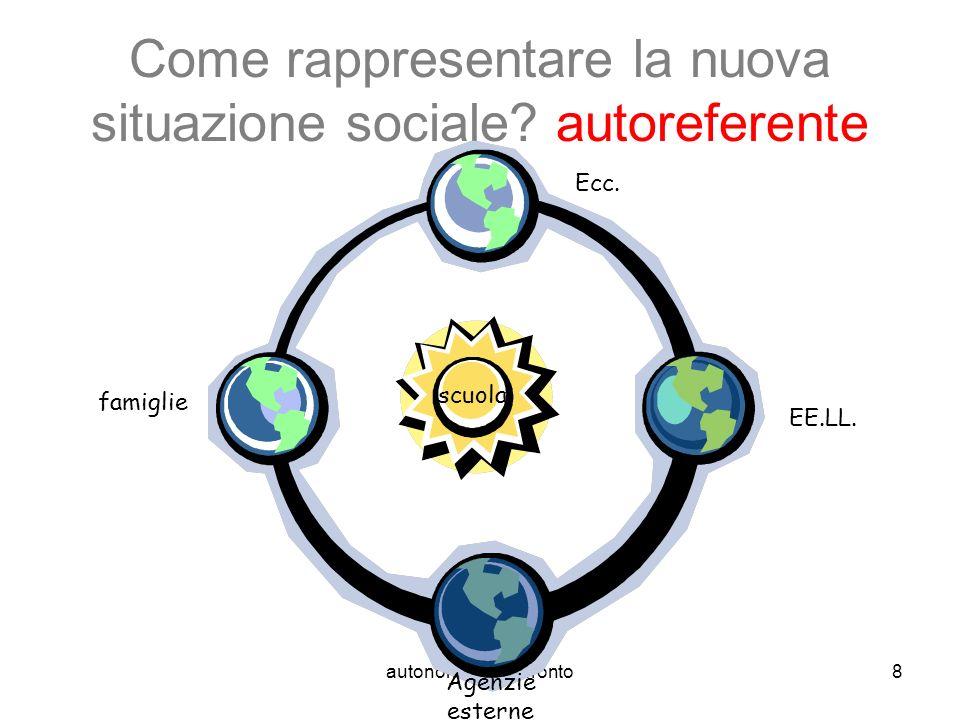 autonomie a confronto8 Come rappresentare la nuova situazione sociale.