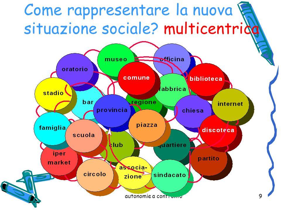 autonomie a confronto9 Come rappresentare la nuova situazione sociale multicentrica
