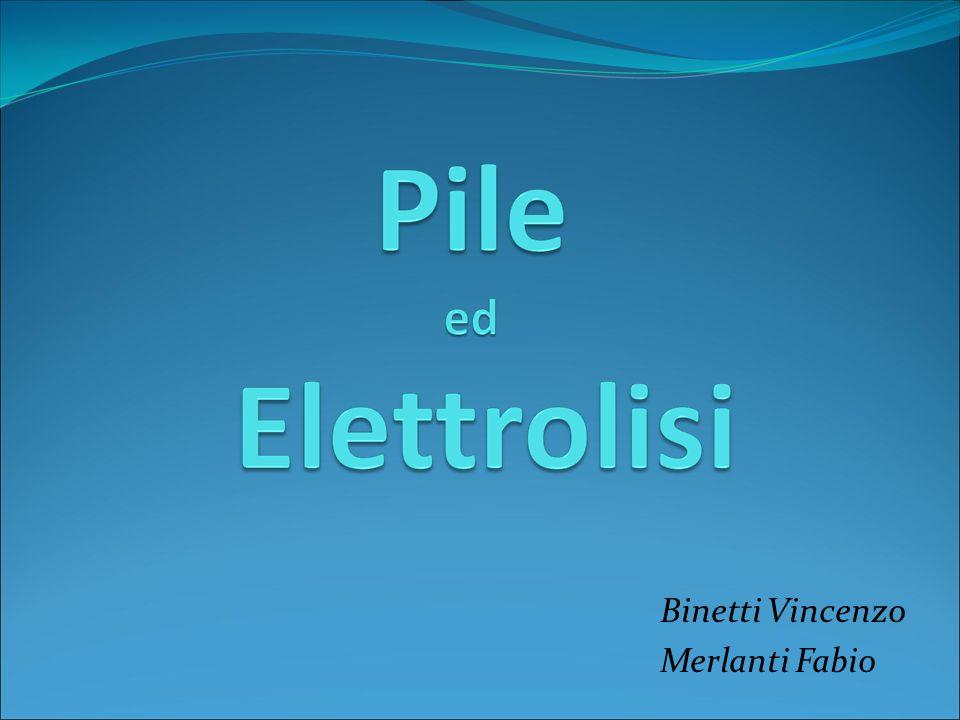 - Invertite le polarità ---> ANODO (POSITIVO), CATODO (NEGATIVO) - Cationi verso polo negativo (Catodo) ---> Si riducono (acqistano elettroni) - Anioni verso polo positivo (Anodo) ---> Si ossidano (perdono elettroni) PILAELETTROLISI CATODOANODOCATODOANODO REAZIONERiduzioneOssidazioneRiduzioneOssidazione SEGNOPositivoNegativo Positivo Riceve elettroni dal circuito esterno SINOSINO Manda elettroni al circuito esterno NOSINOSI