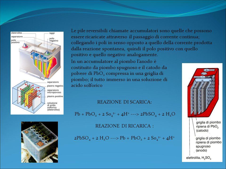 La pila a secco venne realizzata nel 1866 da G. Leclanchè. Lanodo è costituito da un contenitore di Zinco a contatto con MnO 2, NH 4 Cl (cloruro di am