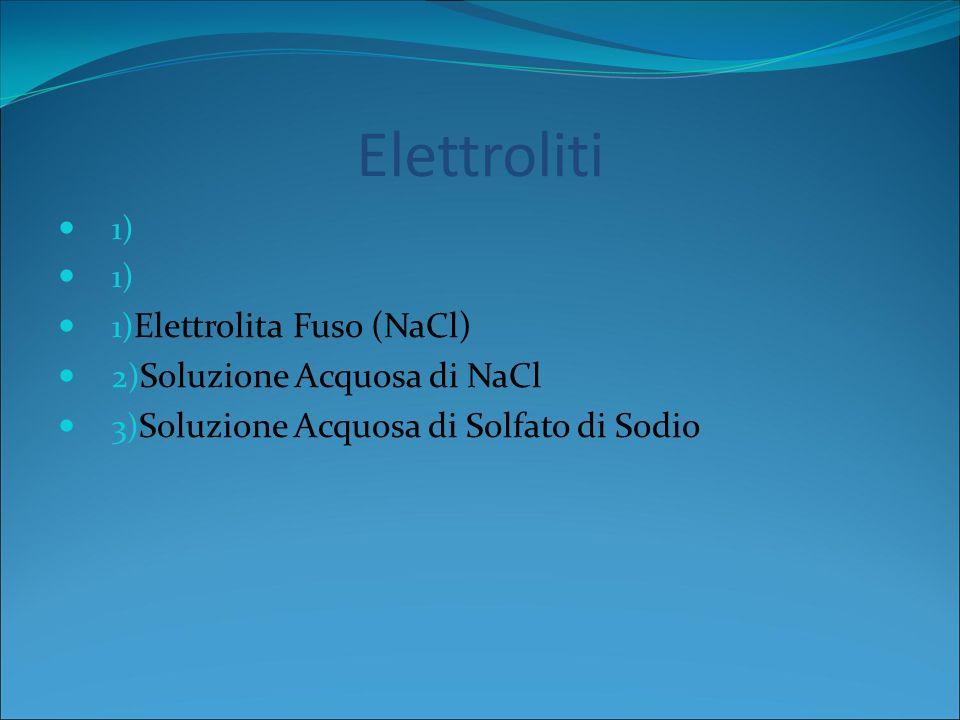 - Invertite le polarità ---> ANODO (POSITIVO), CATODO (NEGATIVO) - Cationi verso polo negativo (Catodo) ---> Si riducono (acqistano elettroni) - Anion