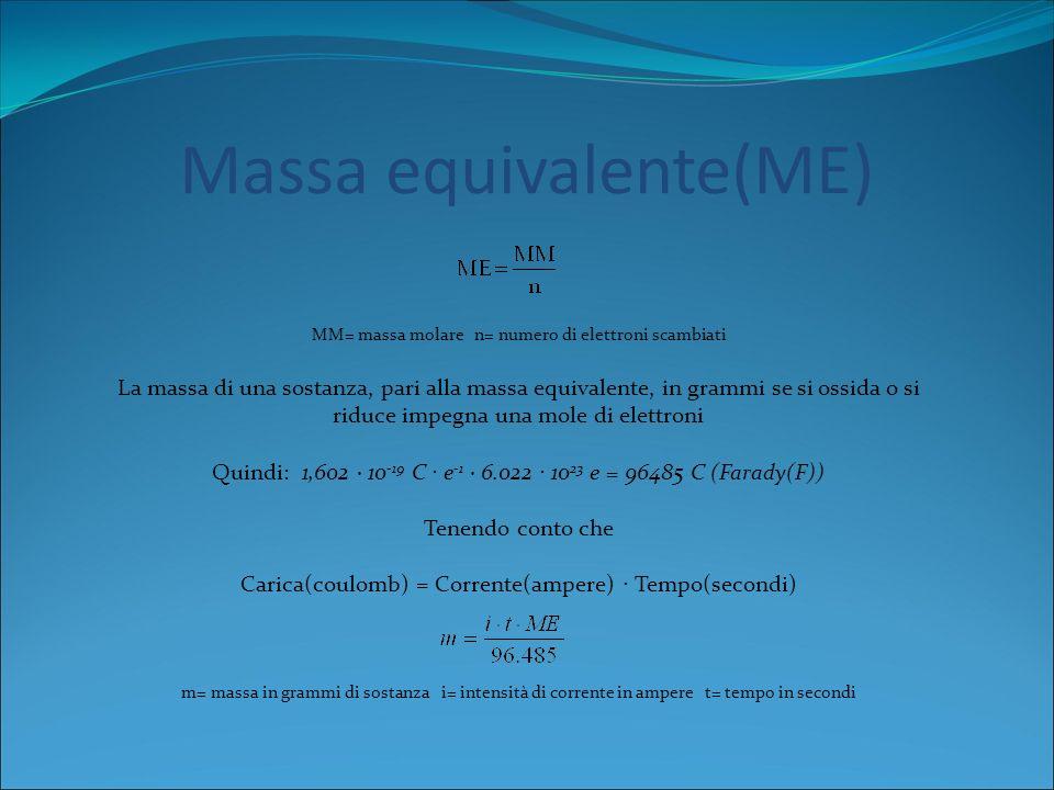 Leggi di Faraday 1. La massa delle sostanze prodotte a ciascuno degli elettrodi è direttamente proporzionale alla quantità di elettricità che passa ne