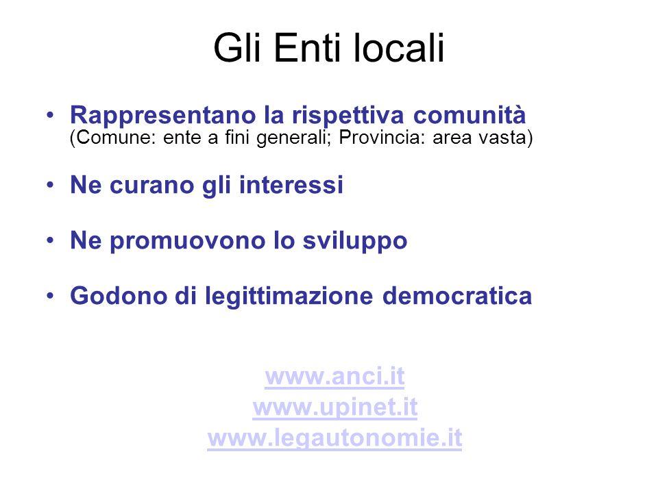 Gli Enti locali Rappresentano la rispettiva comunità (Comune: ente a fini generali; Provincia: area vasta) Ne curano gli interessi Ne promuovono lo sv