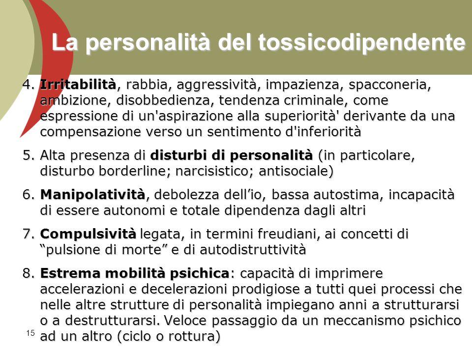4. Irritabilità, rabbia, aggressività, impazienza, spacconeria, ambizione, disobbedienza, tendenza criminale, come espressione di un'aspirazione alla