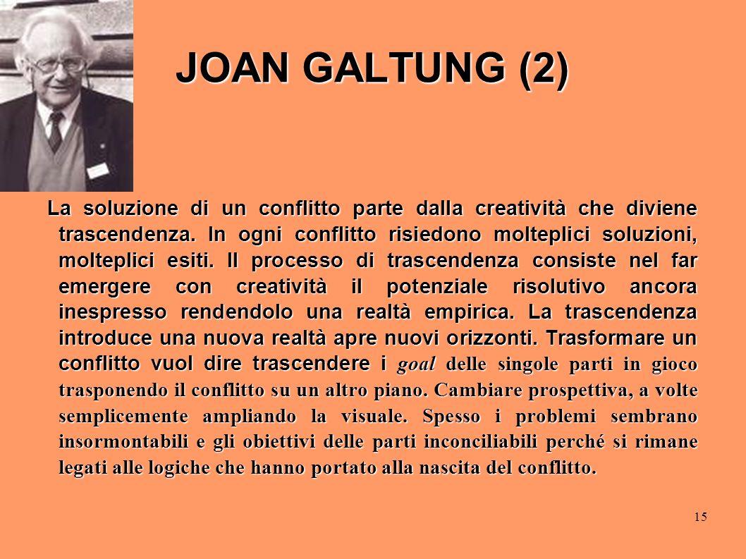 15 JOAN GALTUNG (2) La soluzione di un conflitto parte dalla creatività che diviene trascendenza. In ogni conflitto risiedono molteplici soluzioni, mo