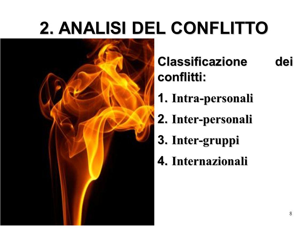 8 2. ANALISI DEL CONFLITTO Classificazione dei conflitti: 1. Intra-personali 2. Inter-personali 3. Inter-gruppi 4. Internazionali