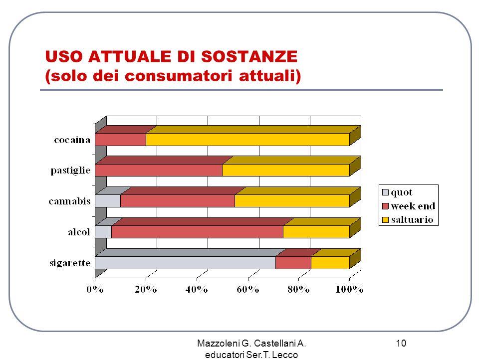 Mazzoleni G. Castellani A. educatori Ser.T. Lecco 10 USO ATTUALE DI SOSTANZE (solo dei consumatori attuali)