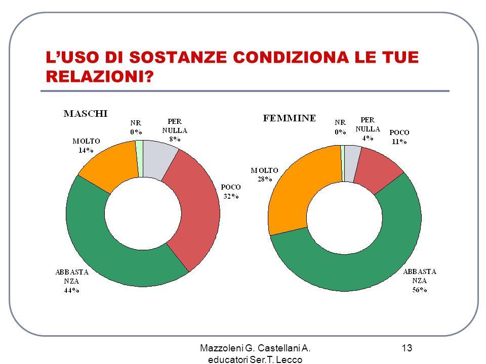 Mazzoleni G. Castellani A. educatori Ser.T. Lecco 13 LUSO DI SOSTANZE CONDIZIONA LE TUE RELAZIONI?