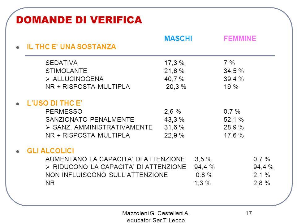 Mazzoleni G. Castellani A. educatori Ser.T. Lecco 17 DOMANDE DI VERIFICA MASCHIFEMMINE IL THC E UNA SOSTANZA SEDATIVA17,3 %7 % STIMOLANTE21,6 %34,5 %