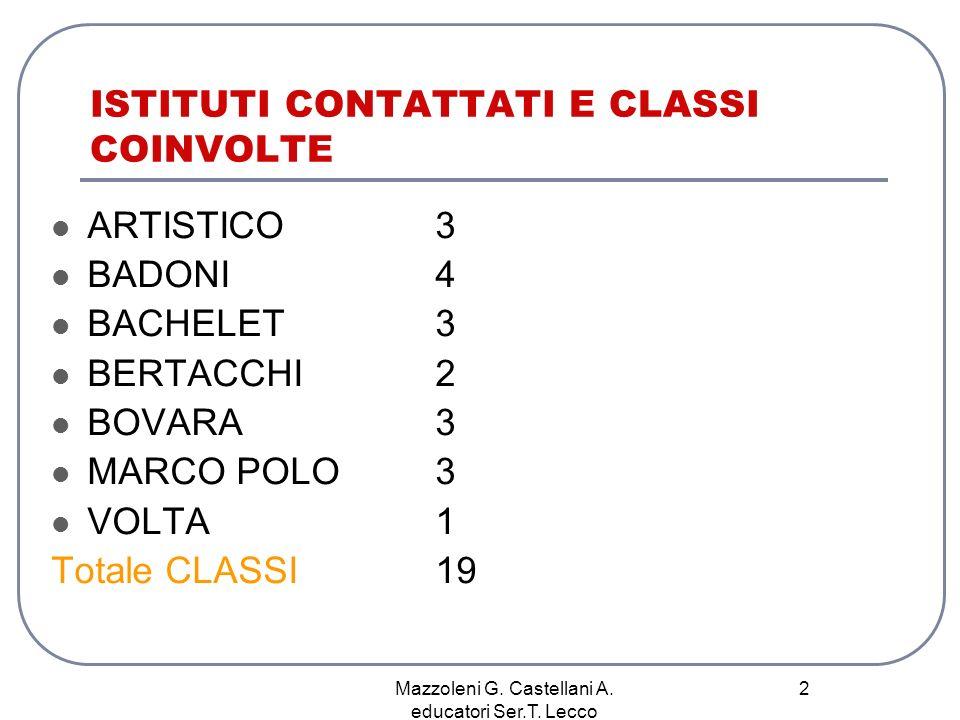 Mazzoleni G. Castellani A. educatori Ser.T. Lecco 2 ISTITUTI CONTATTATI E CLASSI COINVOLTE ARTISTICO 3 BADONI4 BACHELET3 BERTACCHI2 BOVARA3 MARCO POLO