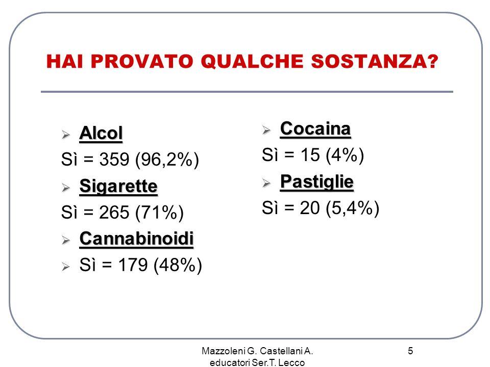 Mazzoleni G. Castellani A. educatori Ser.T. Lecco 5 HAI PROVATO QUALCHE SOSTANZA? Alcol Alcol Sì = 359 (96,2%) Sigarette Sigarette Sì = 265 (71%) Cann