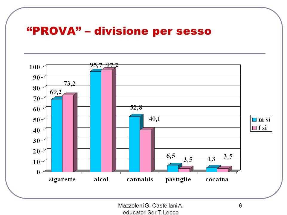 Mazzoleni G. Castellani A. educatori Ser.T. Lecco 6 PROVA – divisione per sesso