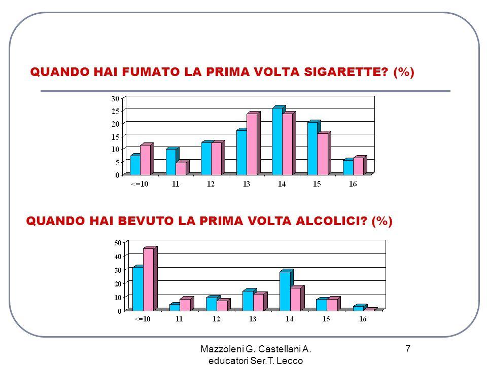 Mazzoleni G. Castellani A. educatori Ser.T. Lecco 7 QUANDO HAI FUMATO LA PRIMA VOLTA SIGARETTE? (%) QUANDO HAI BEVUTO LA PRIMA VOLTA ALCOLICI? (%)