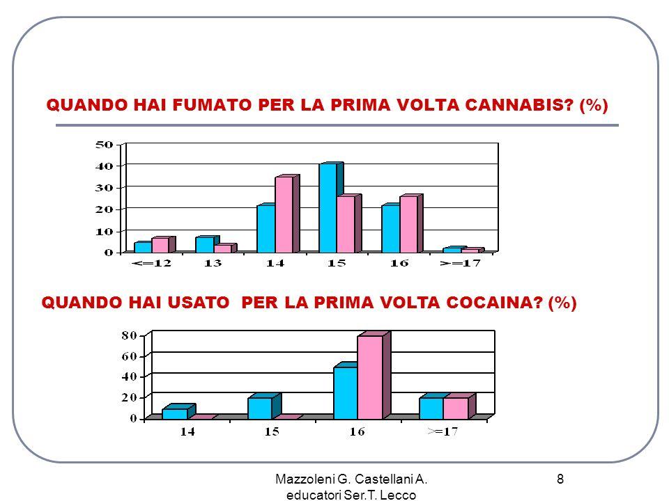 Mazzoleni G. Castellani A. educatori Ser.T. Lecco 8 QUANDO HAI FUMATO PER LA PRIMA VOLTA CANNABIS? (%) QUANDO HAI USATO PER LA PRIMA VOLTA COCAINA? (%
