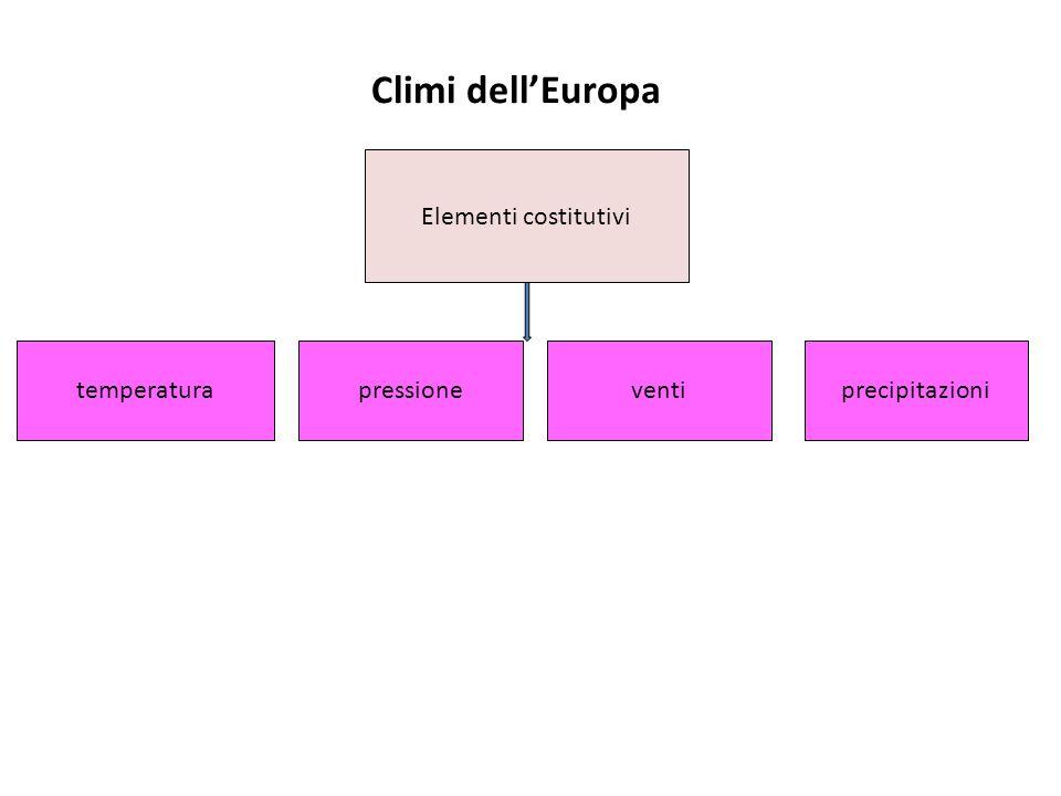 Climi dellEuropa Elementi costitutivi temperaturapressioneventiprecipitazioni