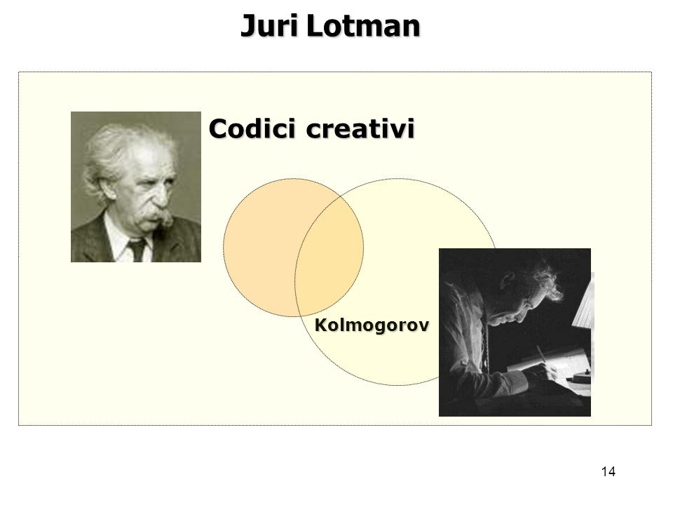 14 Juri Lotman Kolmogorov Codici creativi