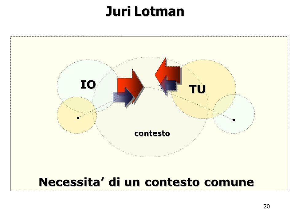 20 Juri Lotman IO TU Necessita di un contesto comune contesto