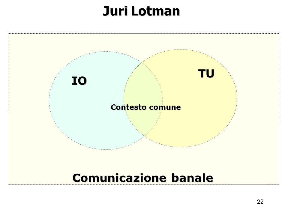 22 Juri Lotman IO TU Comunicazione banale Contesto comune