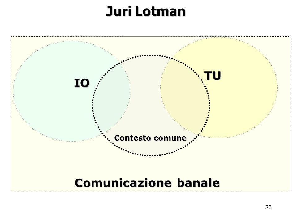 23 Juri Lotman IO TU Comunicazione banale Contesto comune