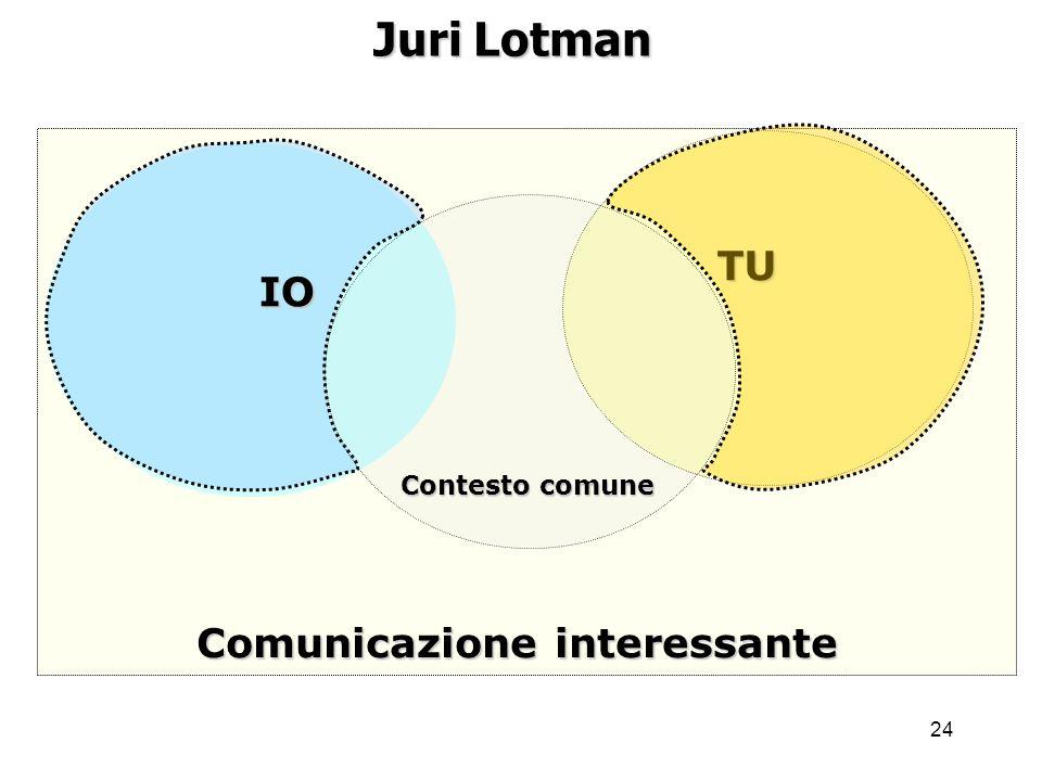 24 Juri Lotman IO TU Comunicazione interessante Contesto comune