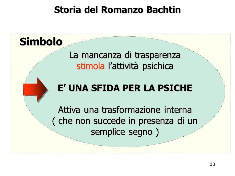 33 Storia del Romanzo Bachtin Simbolo La mancanza di trasparenza stimola lattività psichica E UNA SFIDA PER LA PSICHE Attiva una trasformazione intern