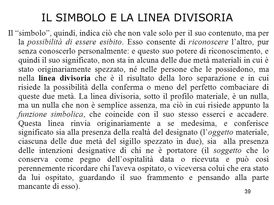 39 IL SIMBOLO E LA LINEA DIVISORIA Il simbolo, quindi, indica ciò che non vale solo per il suo contenuto, ma per la possibilità di essere esibito. Ess