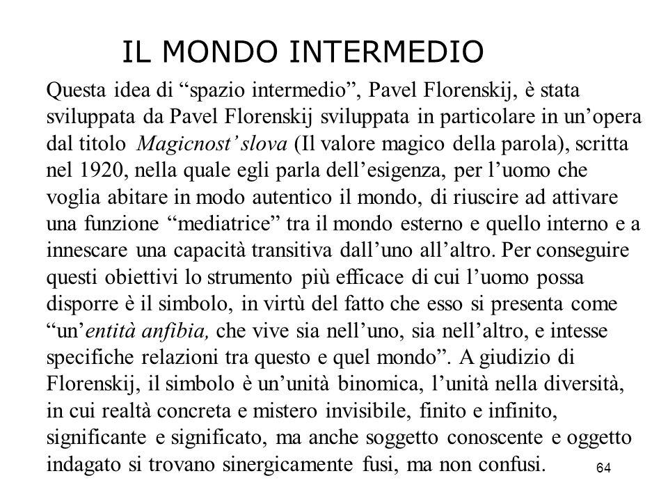 64 IL MONDO INTERMEDIO Questa idea di spazio intermedio, Pavel Florenskij, è stata sviluppata da Pavel Florenskij sviluppata in particolare in unopera
