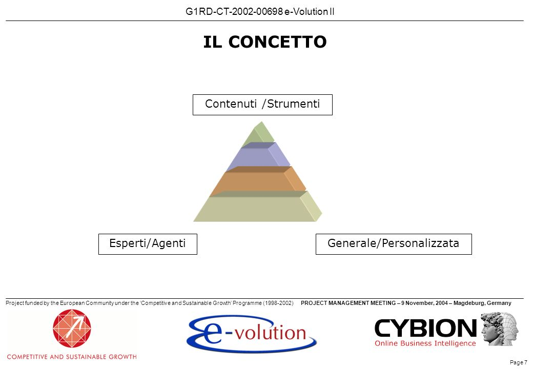 G1RD-CT e-Volution II Page 7 Project funded by the European Community under the Competitive and Sustainable Growth Programme ( )PROJECT MANAGEMENT MEETING – 9 November, 2004 – Magdeburg, Germany IL CONCETTO Contenuti /Strumenti Esperti/AgentiGenerale/Personalizzata