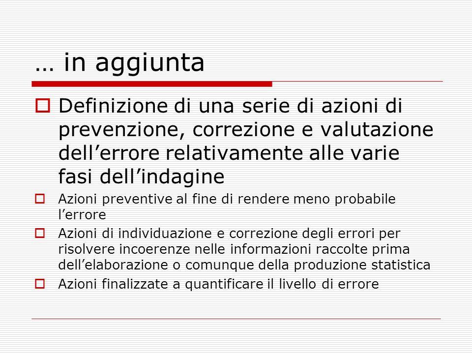 … in aggiunta Definizione di una serie di azioni di prevenzione, correzione e valutazione dellerrore relativamente alle varie fasi dellindagine Azioni