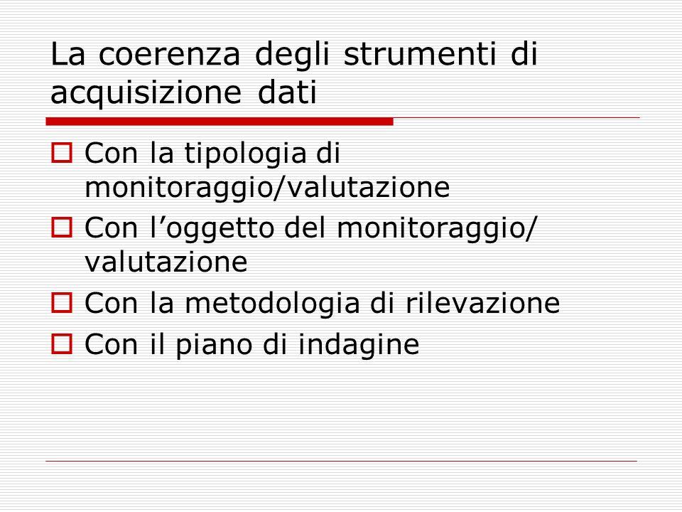La coerenza degli strumenti di acquisizione dati Con la tipologia di monitoraggio/valutazione Con loggetto del monitoraggio/ valutazione Con la metodo