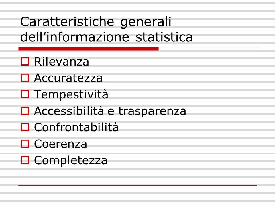Caratteristiche generali dellinformazione statistica Rilevanza Accuratezza Tempestività Accessibilità e trasparenza Confrontabilità Coerenza Completez