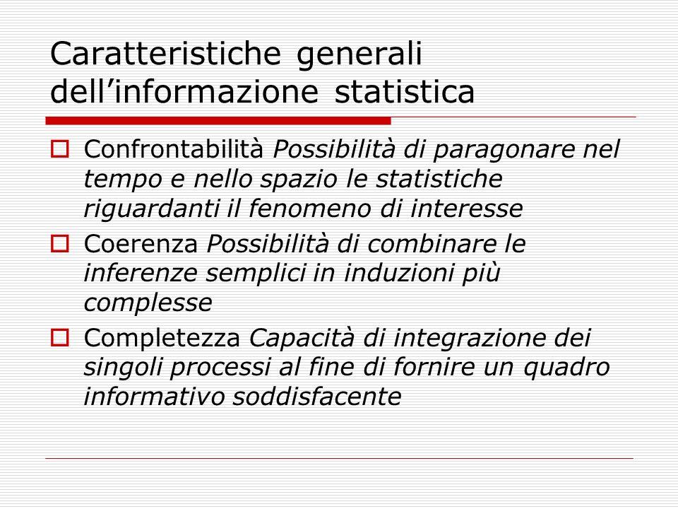 Caratteristiche generali dellinformazione statistica Confrontabilità Possibilità di paragonare nel tempo e nello spazio le statistiche riguardanti il