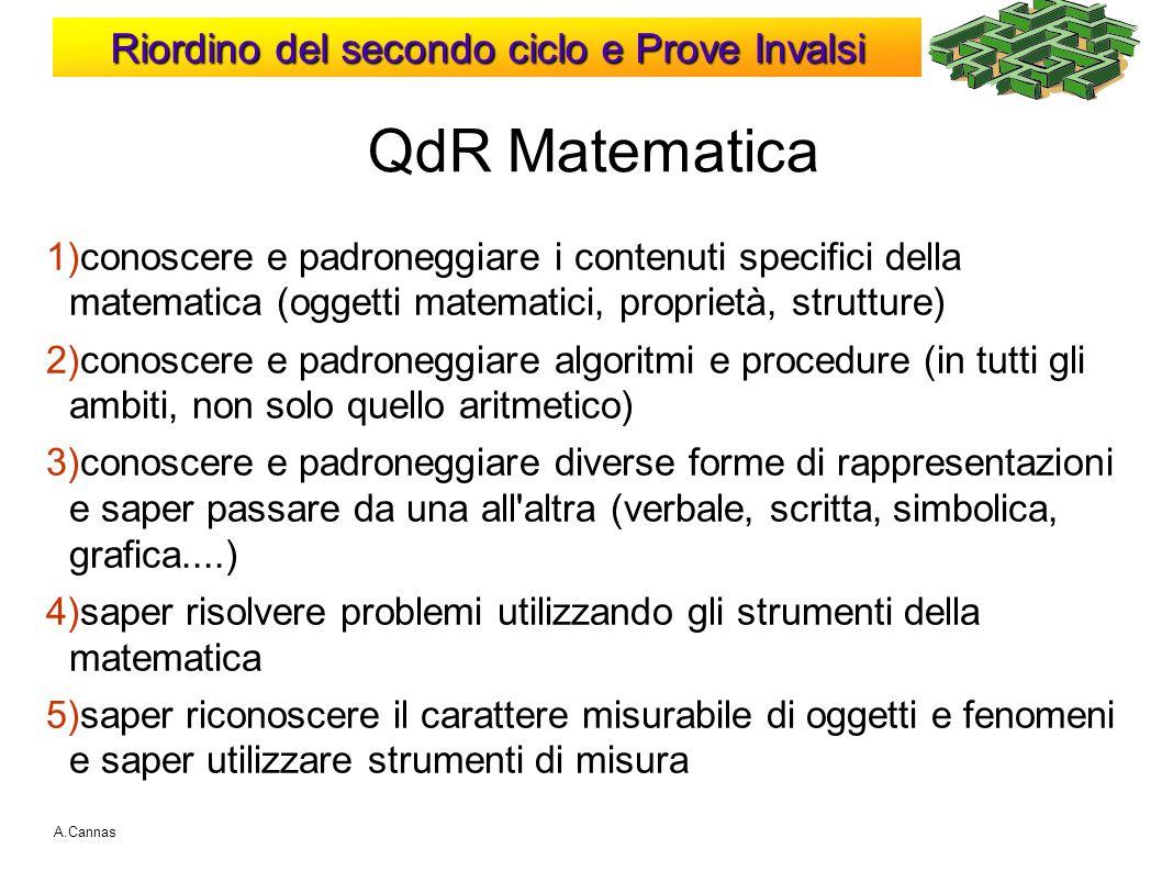 Riordino del secondo ciclo e Prove Invalsi A.Cannas QdR Matematica 1)conoscere e padroneggiare i contenuti specifici della matematica (oggetti matemat