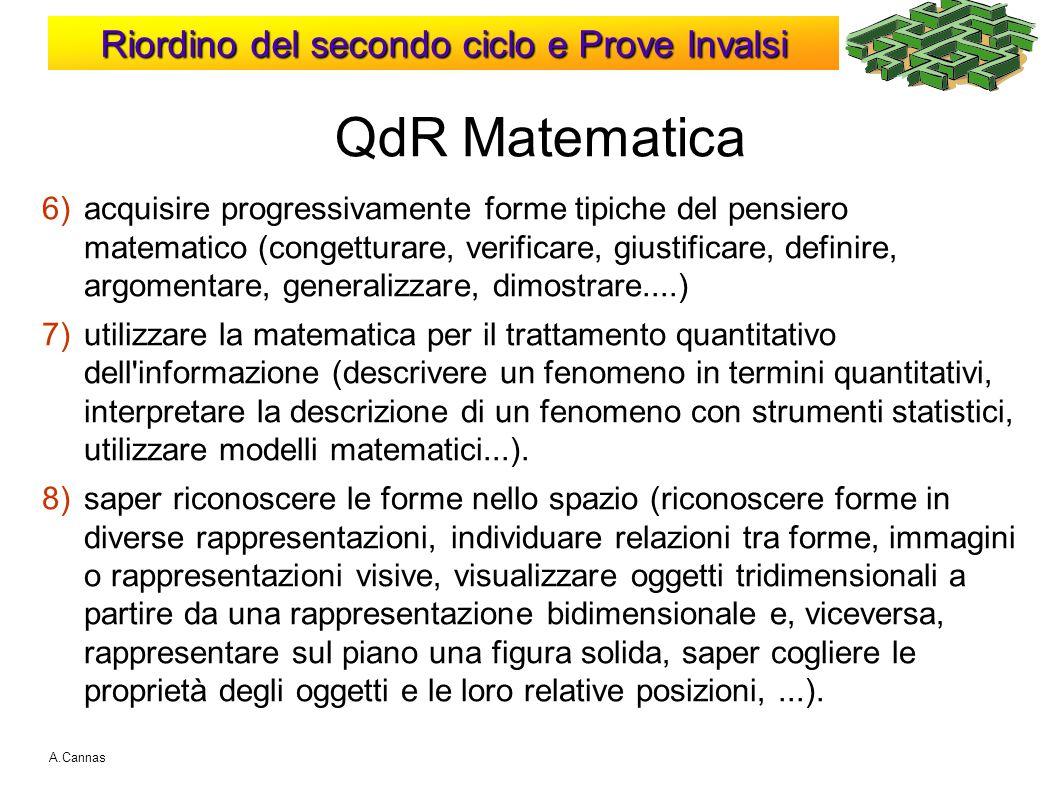 Riordino del secondo ciclo e Prove Invalsi A.Cannas QdR Matematica 6)acquisire progressivamente forme tipiche del pensiero matematico (congetturare, v