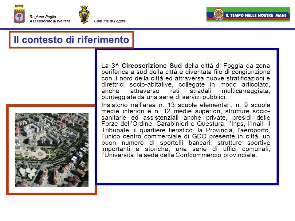 Regione Puglia Assessorato al Welfare Comune di Foggia MASCHIFEMMINETOTALI IMMIGRATI404 EMIGRATI560 NATI VIVI184 MORTI269 POPOLAZIONE (0 - 14 ANNI)35343285 POPOLAZIONE (15 - 19 ANNI)12501198 POPOLAZIONE (20 - 24 ANNI)13741270 POPOLAZIONE (25 – 29 ANNI)13851394 POPOLAZIONE (30 – 34 ANNI)15711534 POPOLAZIONE (35 – 39 ANNI)16451823 POPOLAZIONE (40 - 44 ANNI)16841768 POPOLAZIONE (45 – 49 ANNI)16001595 POPOLAZIONE ( 50 – 54 ANNI)12661535 POPOLAZIONE (55 – 59 ANNI)13931539 POPOLAZIONE (60 – 69 ANNI)26732766 POPOLAZIONE (70 – 74 ANNI)909932 POPOLAZIONE (75 – 79 ANNI)600680 POPOLAZIONE (80 – 84 ANNI)311467 POPOLAQZIONE 85 ANNI E OLTRE140306 POPOLAZIONE43397 FAMIGLIE CON 1 PESRSONA3058 FAMIGLIE TOTALI15425 MATRIMONI259 DIVORZI45 La popolazione presente nella 3^ Circoscrizione Sud al 31/12/2009 è costituita da 43.397 abitanti e da 15.425 famiglie, di cui 3.058 costituite da una sola persona.