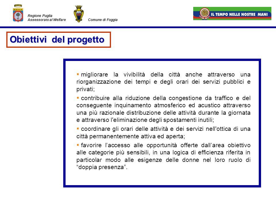 Regione Puglia Assessorato al Welfare Comune di Foggia Obiettivi del progetto migliorare la vivibilità della città anche attraverso una riorganizzazio