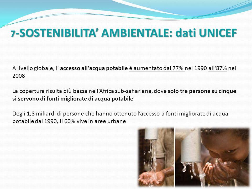 7 -SOSTENIBILITA AMBIENTALE: dati UNICEF A livello globale, l accesso all'acqua potabile è aumentato dal 77% nel 1990 all'87% nel 2008 La copertura ri