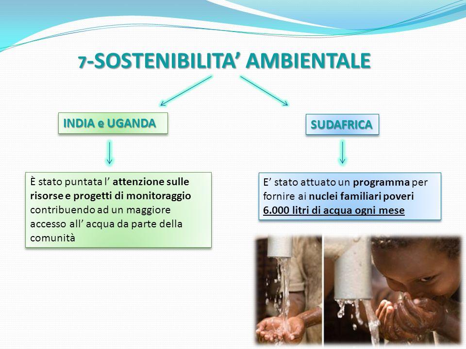 7 -SOSTENIBILITA AMBIENTALE INDIA e UGANDA E stato attuato un programma per fornire ai nuclei familiari poveri 6.000 litri di acqua ogni mese È stato