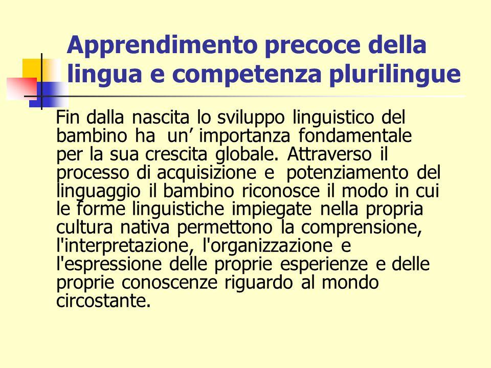 Apprendimento precoce della lingua e competenza plurilingue Fin dalla nascita lo sviluppo linguistico del bambino ha un importanza fondamentale per la